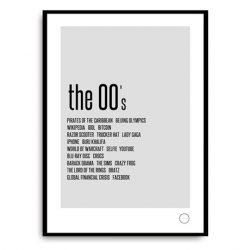 Poster - Remember the 00s, Multi
